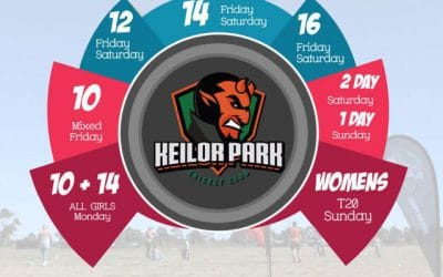 Come & Play Cricket at Keilor Park